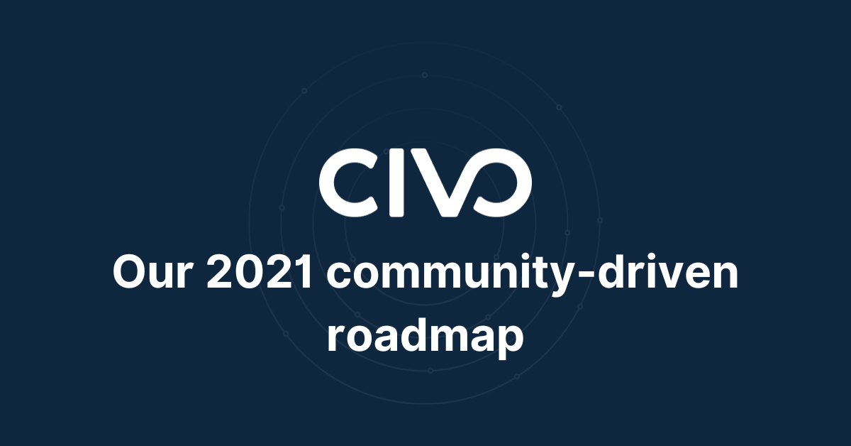 Our 2021 community-driven roadmap thumbnail