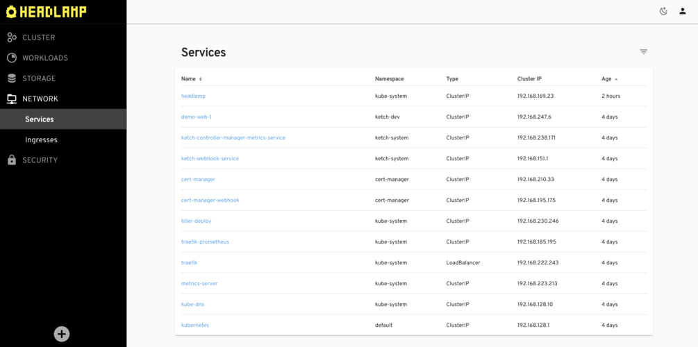 Cluster network services