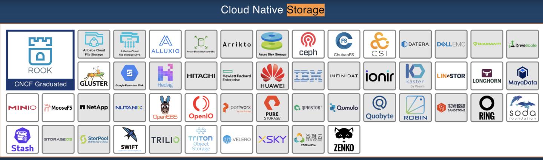 Cloud native storage