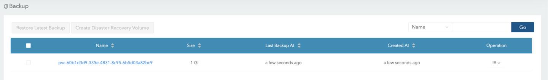 Longhorn backup details