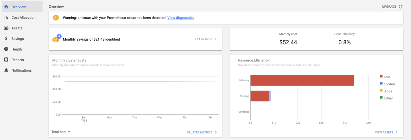 Kubecost dashboard showing an example spending report