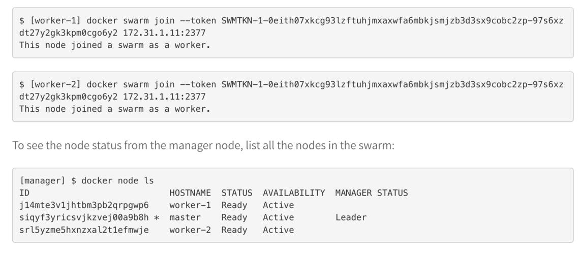 Ruan's Docker Swarm Post code
