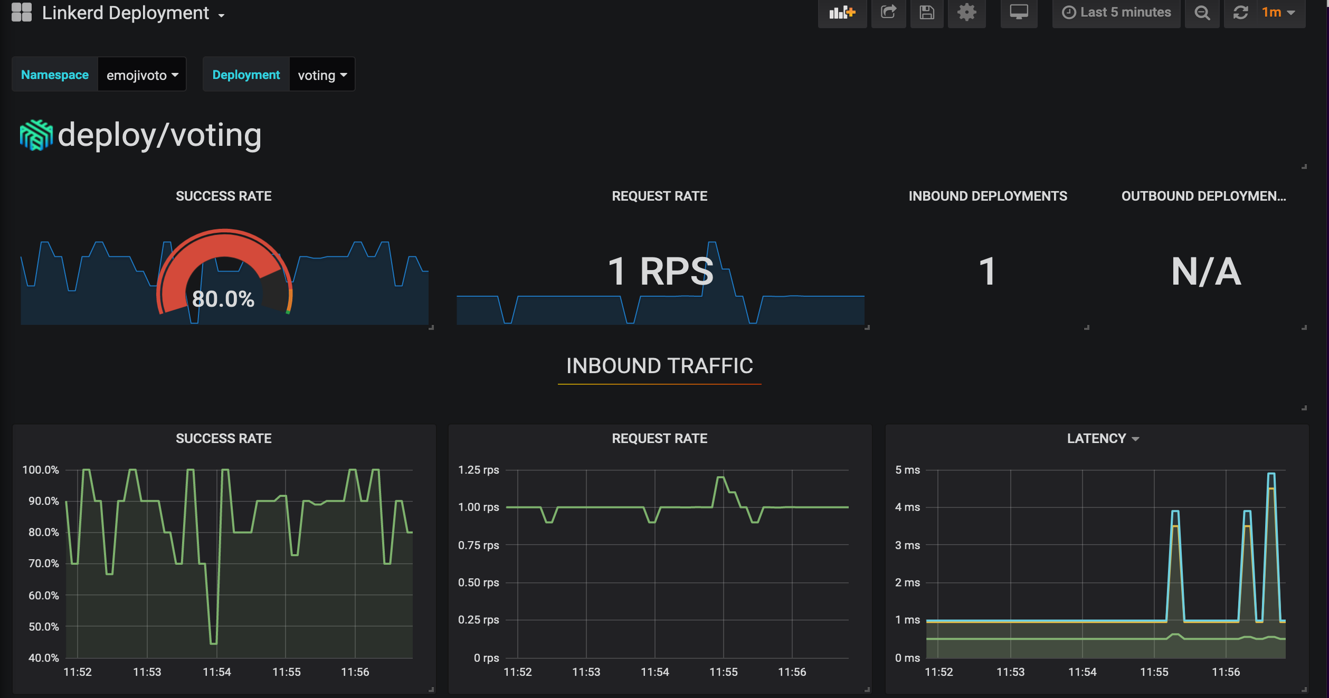 Installing the Linkerd service mesh on Civo managed Kubernetes thumbnail